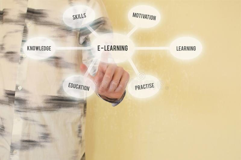 E-learning and online education concept royalty free stock photos