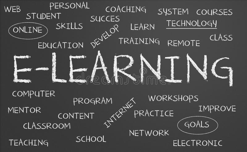 E-learning Word Cloud Royalty Free Stock Photos