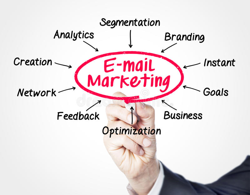 E-mail Marketing stock foto