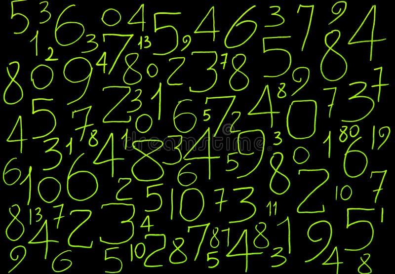 数字背景 从零到九 数字纹理 货币符号 命理学 数学方程和公式 免版税库存照片