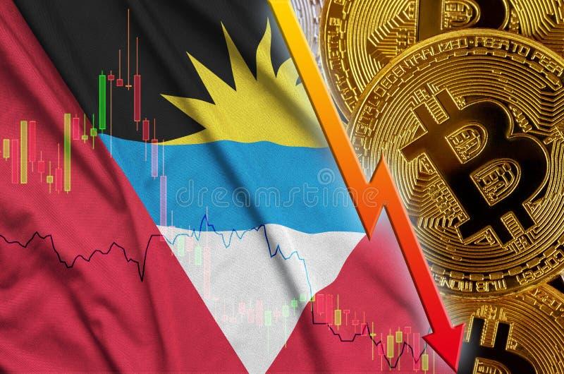 与许多金黄bitcoins的安提瓜和巴布达旗子和cryptocurrency下跌的趋向 库存例证
