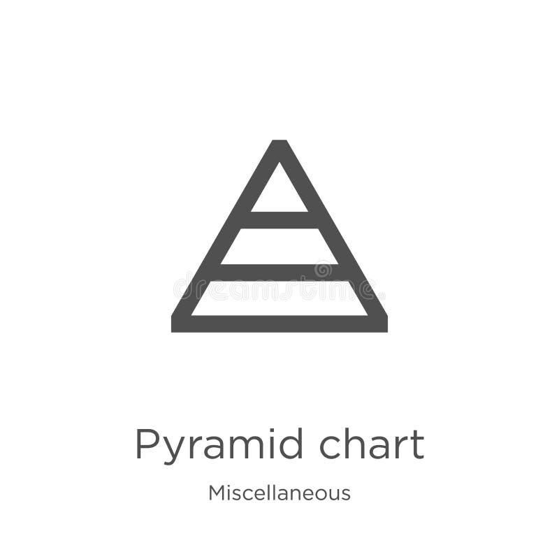 Pyramidendiagramm-Symbol-Vektor aus verschiedenen Sammlungen Abbildung des Symboldiagramms der Thinline-Pyramide Außenbereich, dü stock abbildung