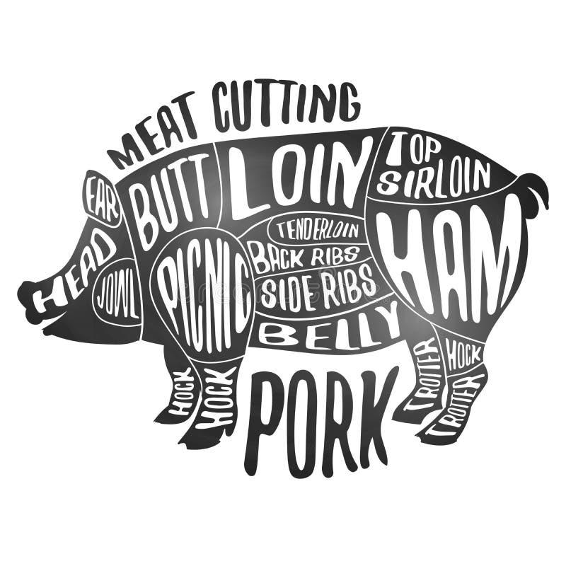 Vleessnijden - varkensvlees Witte kartonnen poster Snippen van varkensvleesset Tekening, schema en geleiding van de slager - Port stock illustratie