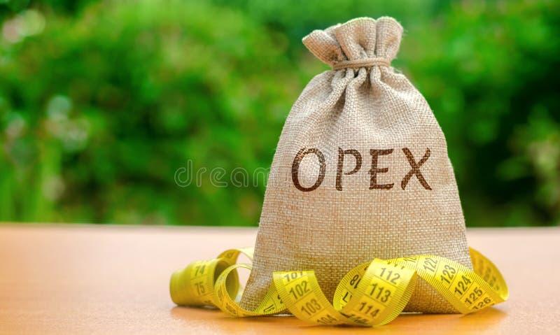 与词Opex和卷尺的金钱袋子 每日业务费用 商品和服务的生产 ?? 免版税库存图片