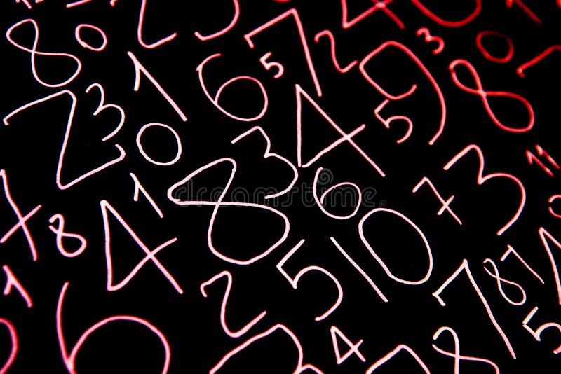 数字背景 从零到九 数字纹理 货币符号 命理学 数学方程和公式 免版税库存图片