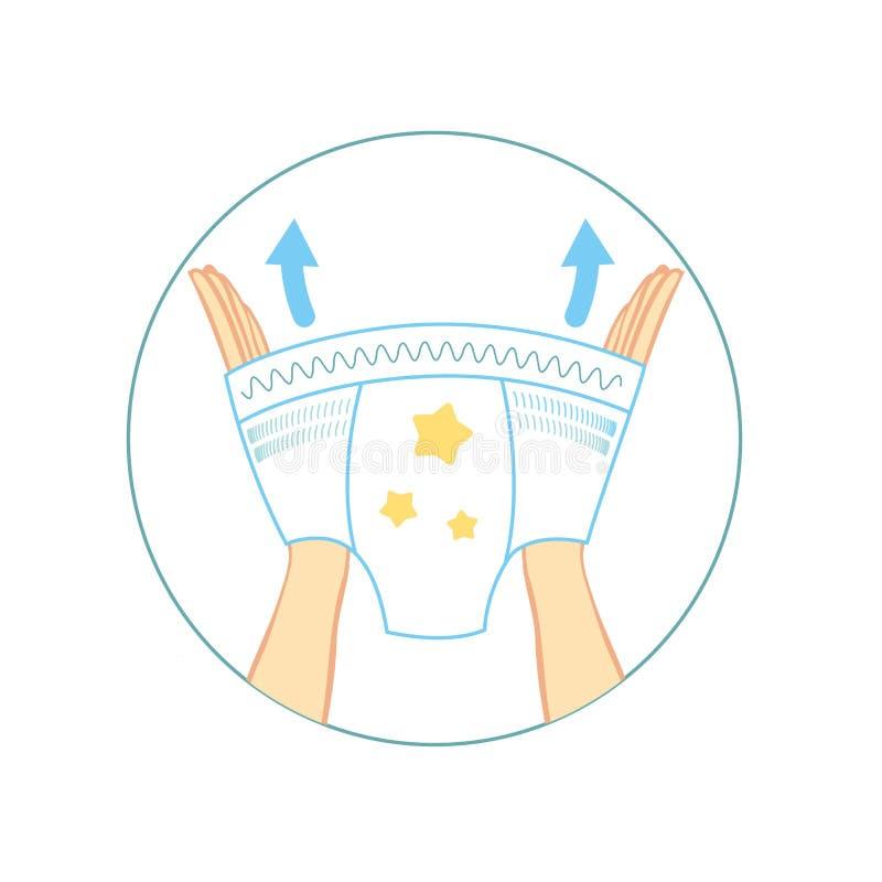 Calcinhas para bebês infográficos calças para crianças, com características de ícones Resistência à humidade, ventilação ilustração royalty free