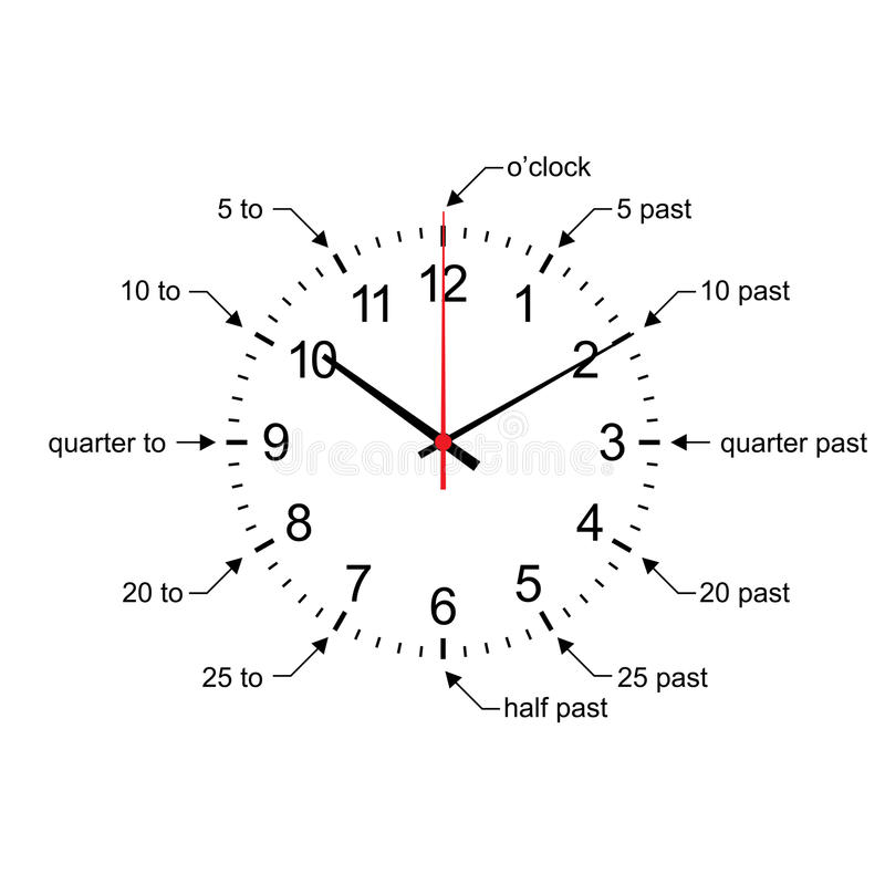Early learning learn to tell time wall clock vector. Image of Early learning learn to tell time wall clock vector vector illustration