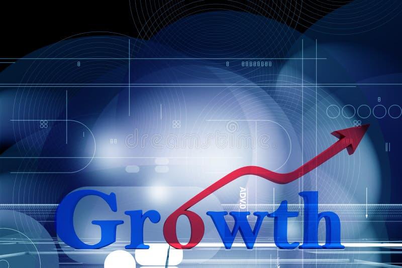 Earning growth