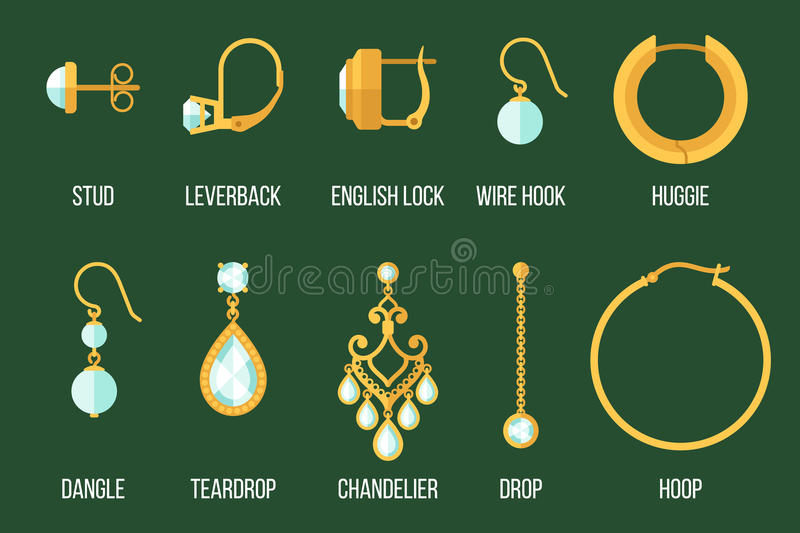 Earring Types Stock Vector Illustration Of English