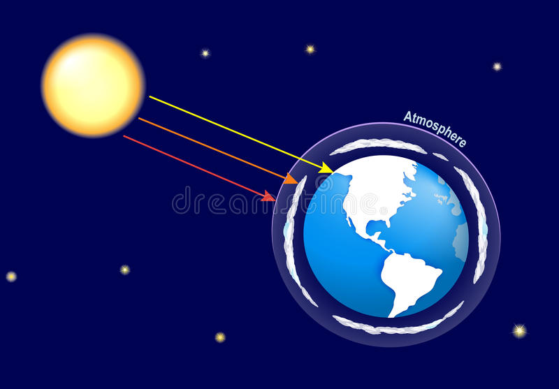 Earth atmosphere and solar radiation stock illustration