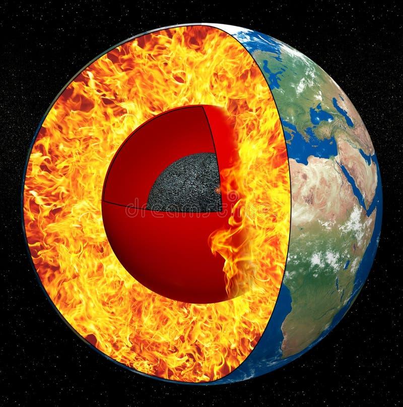 Earth core vector illustration