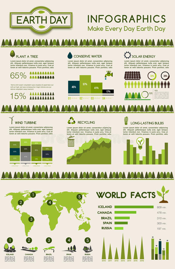 Earth day infographic with world ecology facts stock for Facts about going green