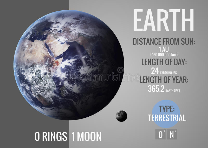 Earth - Infographic presents one of the solar vector illustration