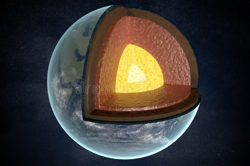 Earth layers and structure. 3D rendered illustration.  royalty free illustration
