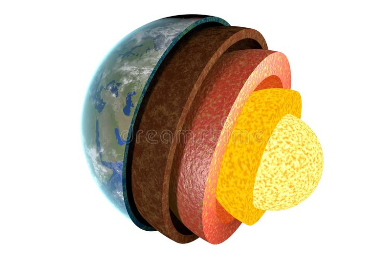 Earth layers and structure. on white background. 3D rendered illustration stock illustration