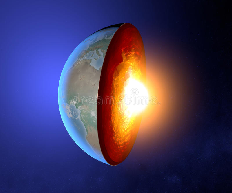 Earth's core, Earth, world, split, geophysics. Section of the earth and core royalty free illustration