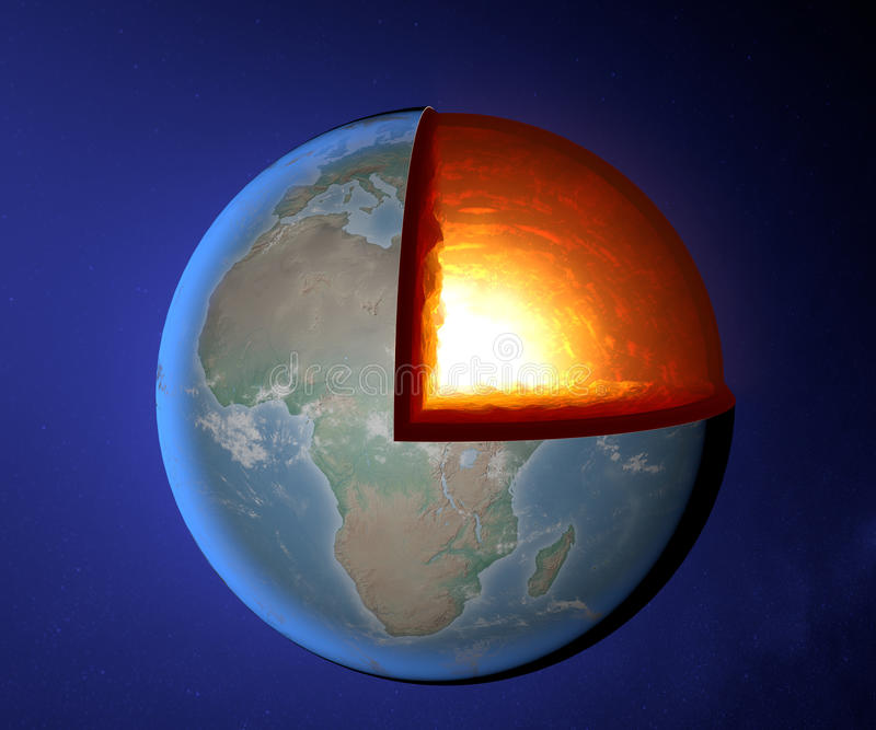 Earth's core, Earth, world, split, geophysics. Section of the earth and core stock illustration