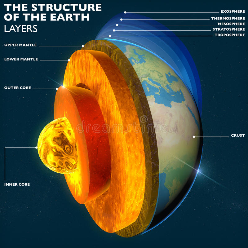 Earth's core, section layers earth and sky. Split, geophysics vector illustration