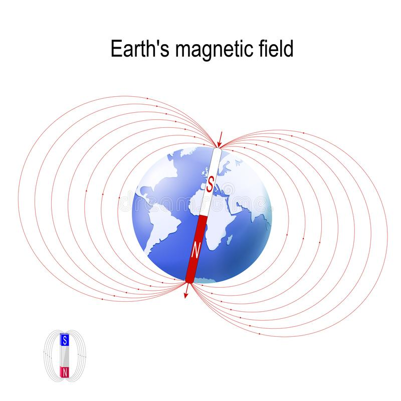 Earth`s magnetic geomagnetic field. The magnetosphere shields the surface of the Earth from the charged particles of the solar wind and is generated by vector illustration