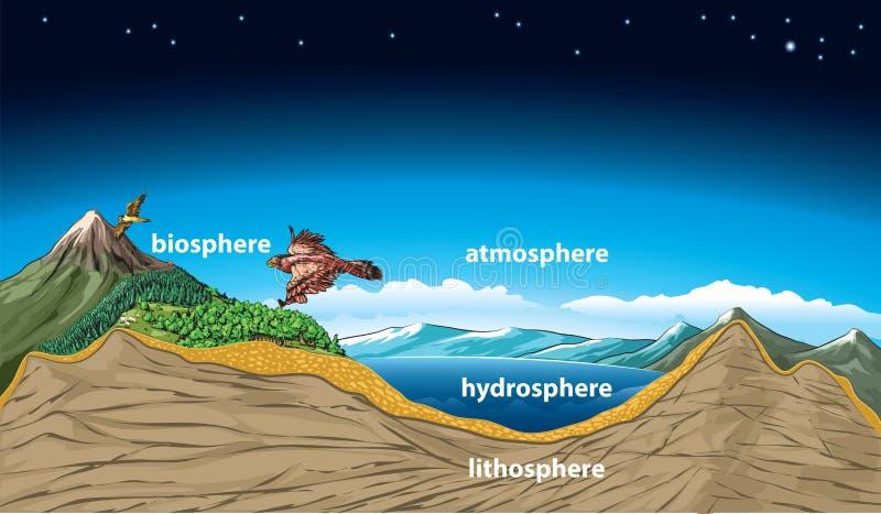 Earth's sphere. Vector illustration of basic Earth's sphere royalty free illustration
