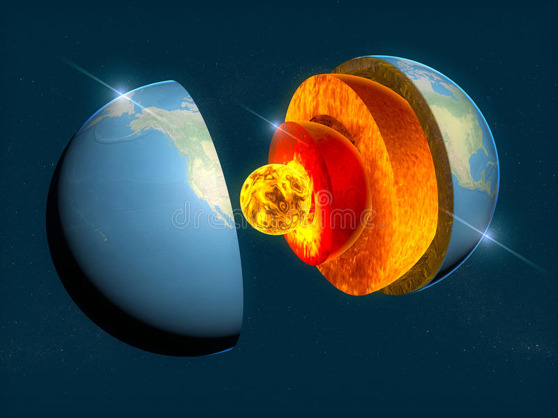 Earth structure, division into layers, the earth`s crust and core stock illustration