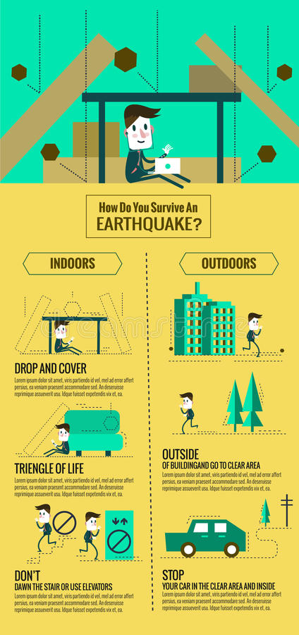 Free Earthquake Escape Infographic. How Do You Servive An Earthquake. Royalty Free Stock Photography - 71461937