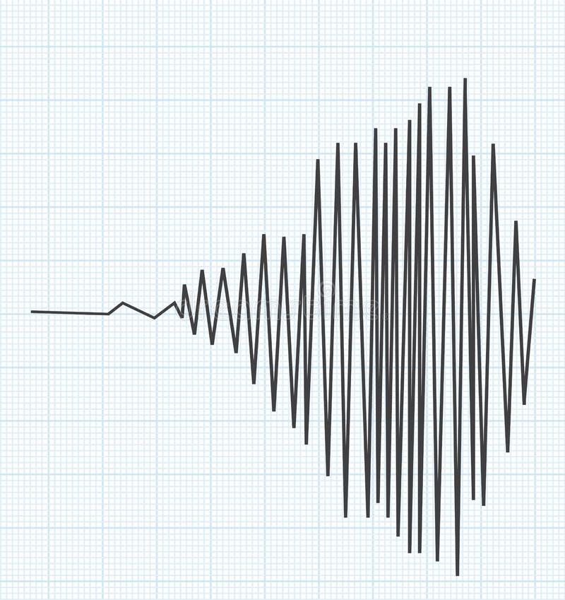 Earthquake line graph vector illustration