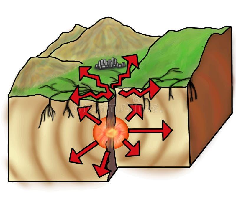 Earthquake vector illustration royalty free illustration