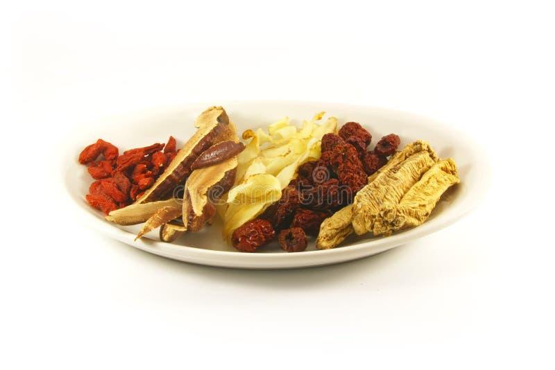Eastern Holistic Medicine Alternatives