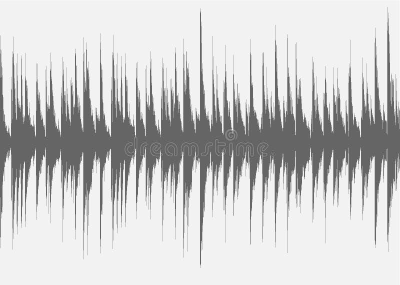 Easy listening waltz stock music  Audio of advertising