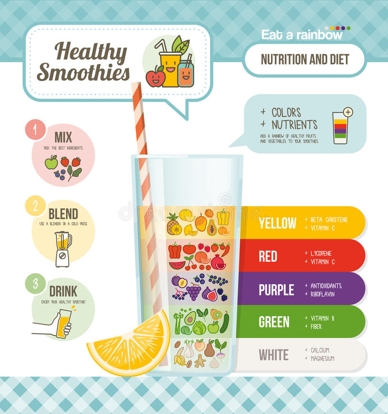 Eat a rainbow. Of colorful healthy fruits and vegetables, food nutrients and smoothies preparation infographic royalty free illustration