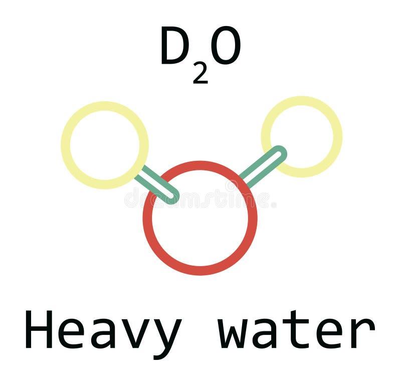 Eau lourde de la molécule D2O image stock