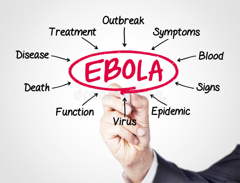 ebola stock afbeelding