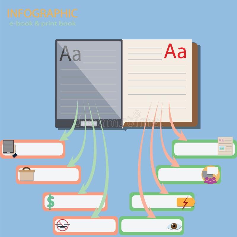 EBook Infographic и книга печати - вектор иллюстрация штока