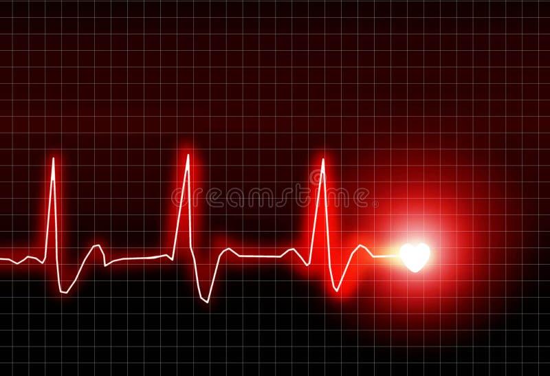 ECG. Electrocardiogram curve medical illustration vector illustration
