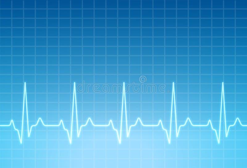 ECG bicie serca monitor, kardiograma pulsu linii kierowa fala Elektrokardiograma medyczny tło royalty ilustracja