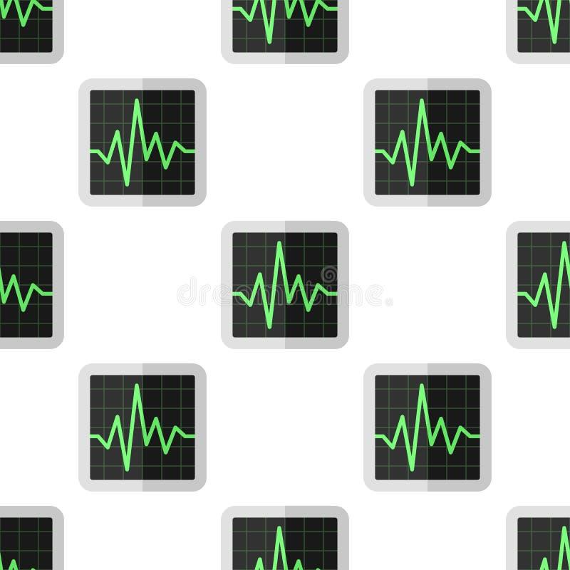 ECG-Elektrocardiogram Naadloos Patroon vector illustratie