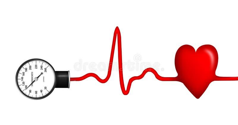 ECG mit Herzen und Manometer stockfoto