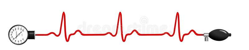 ECG wykres z ciśnienie krwi wymiernikiem ilustracja wektor