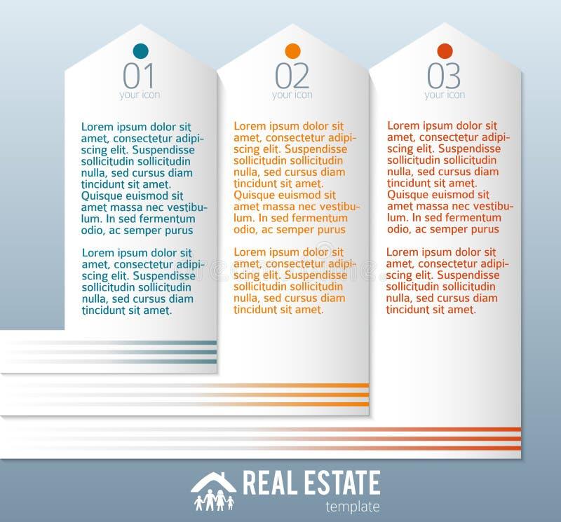 Echt-landgoed-agentschap-advertentie-malplaatje royalty-vrije illustratie