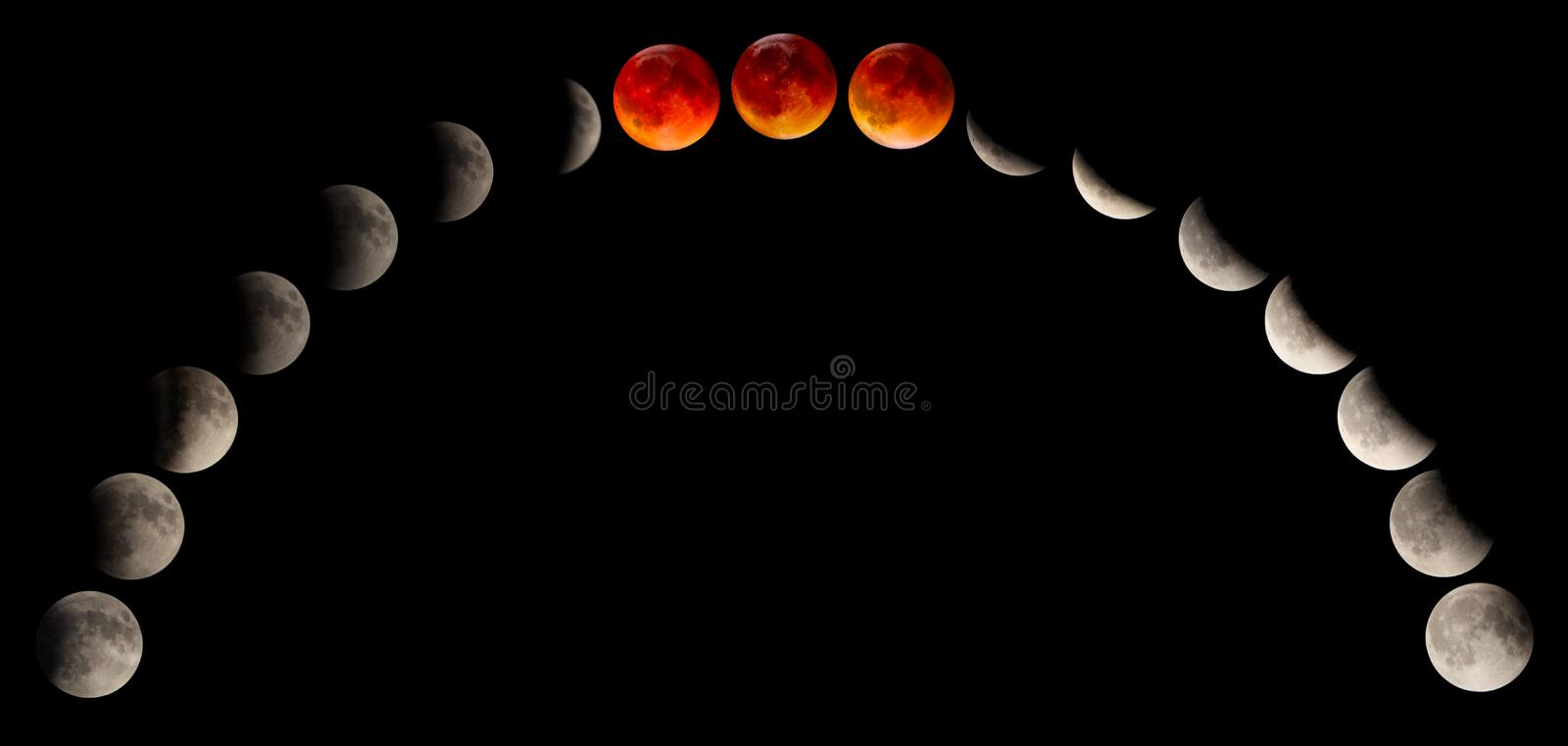 Eclipse Blood Moon. Total eclipse from partial in earth's perumbra to umbra and blood moon royalty free stock images