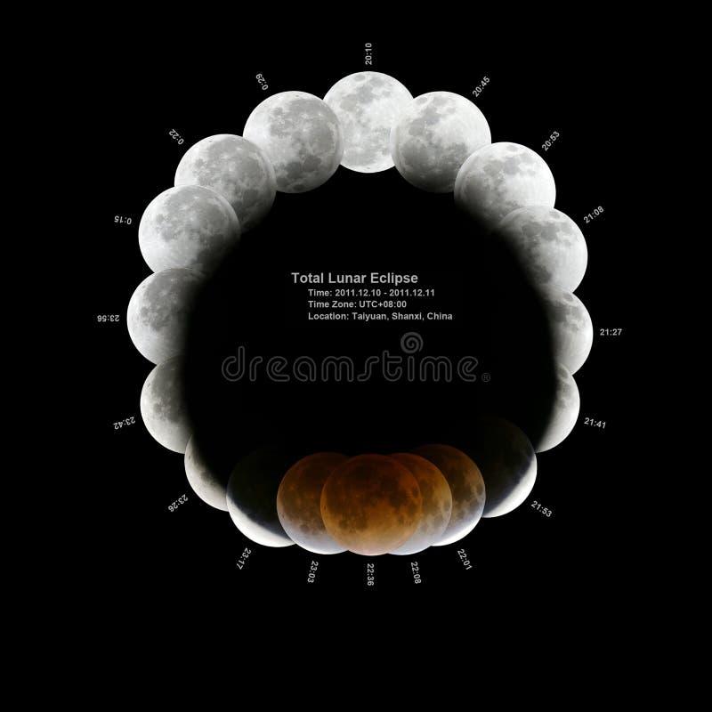 Eclipse lunare completa fotografia stock