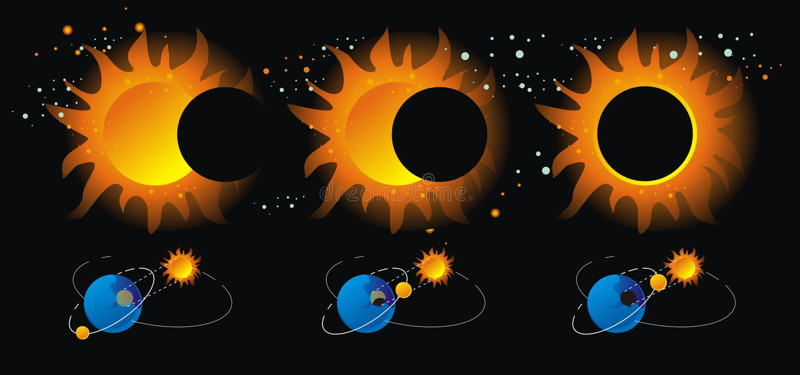 Eclipse solare fotografia stock libera da diritti