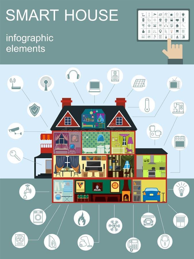Eco友好的聪明的房子概念 Infographic模板 平的猪圈 皇族释放例证