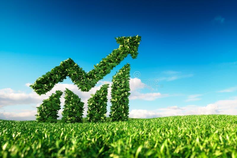 Eco友好的能承受的成长概念 向量例证