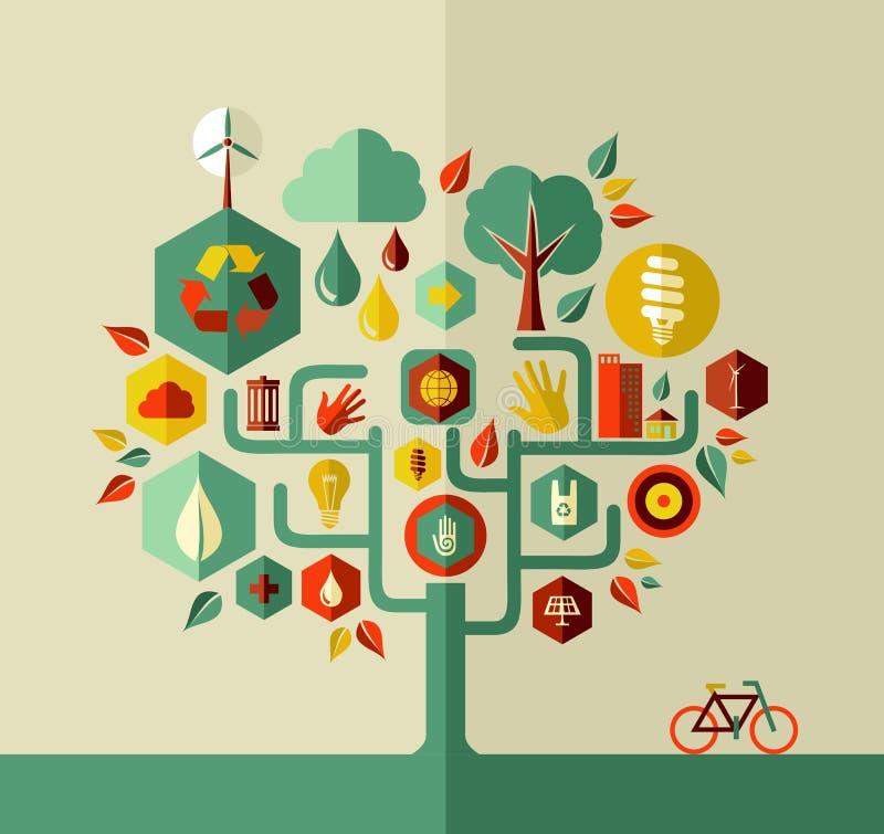 Eco życia podtrzymywalny drzewo royalty ilustracja