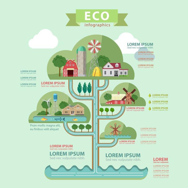 Eco水循环生态平展infographic农厂的传染媒介 库存例证