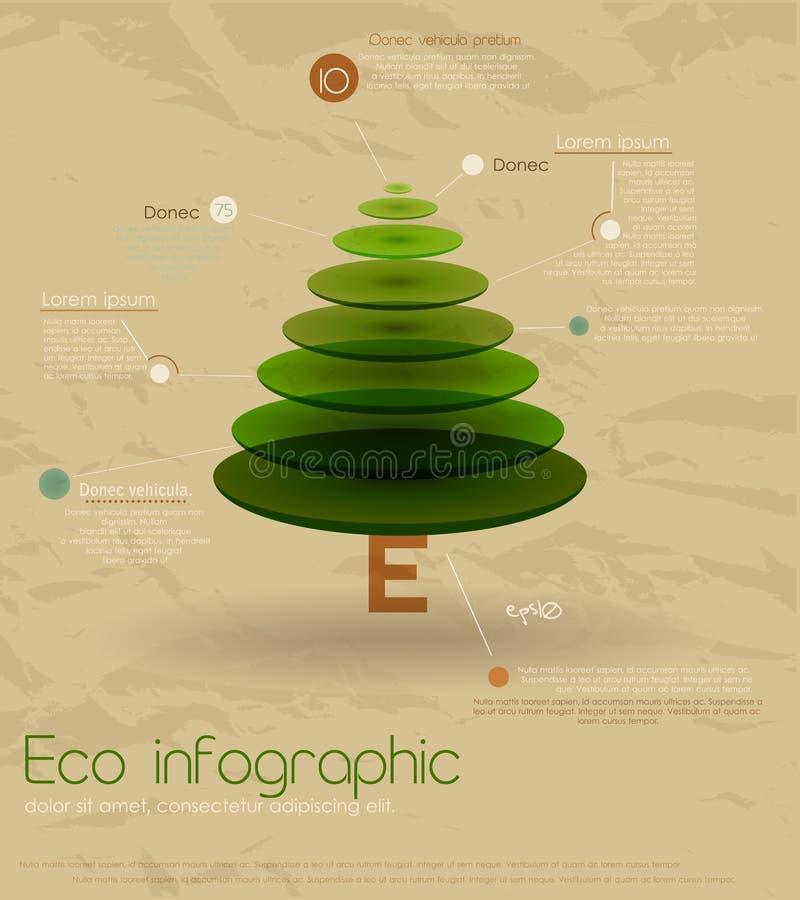 Eco do vintage infographic. ilustração do vetor