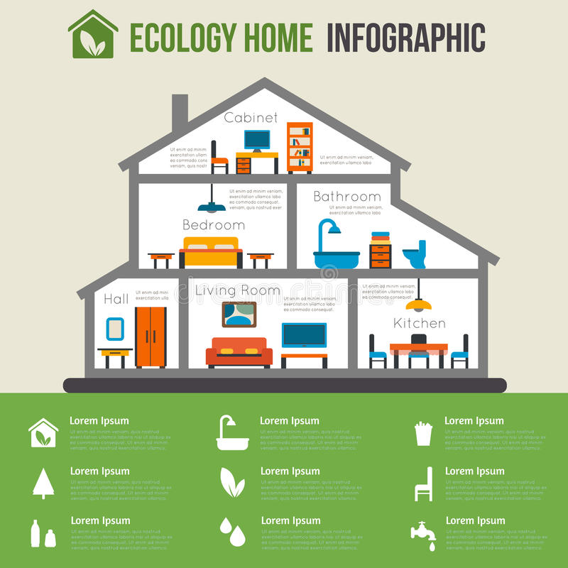 Eco friendly Home Infographic Stock VectorEco friendly Home Infographic Stock Vector   Image  56389910. Eco Friendly Home Bedroom Furniture. Home Design Ideas