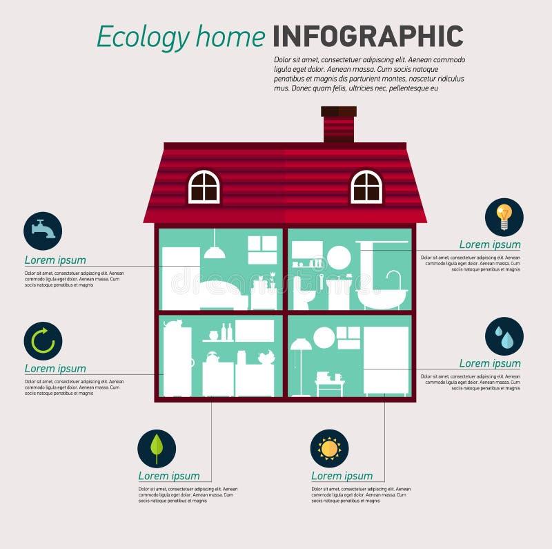 Eco hem- infographic Ekologigräsplan vektor illustrationer